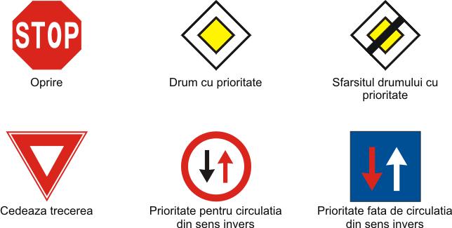 indicatoare2