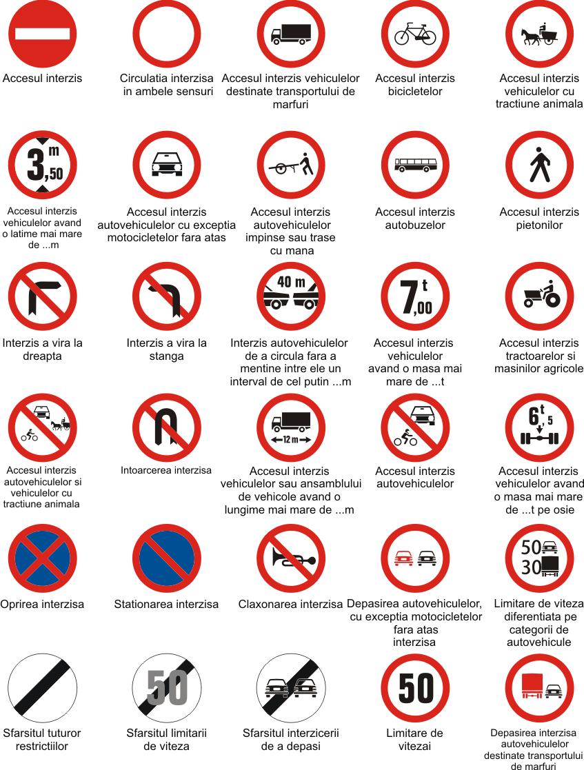 b) Indicatoare de interzicere sau restrictie:
